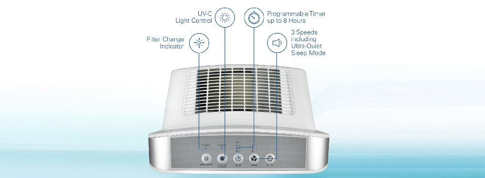 Germ Guardian AC5900WCA 3-in-1 True HEPA Filter Air Purifier
