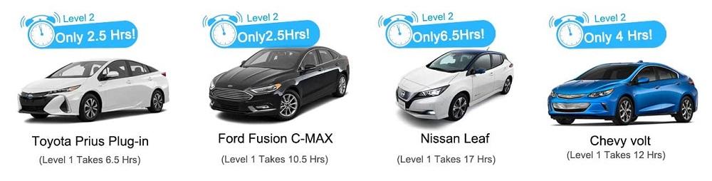 Megear/Zencar Level 1-2 EV Charger Home Electric Vehicle Charging Station Review